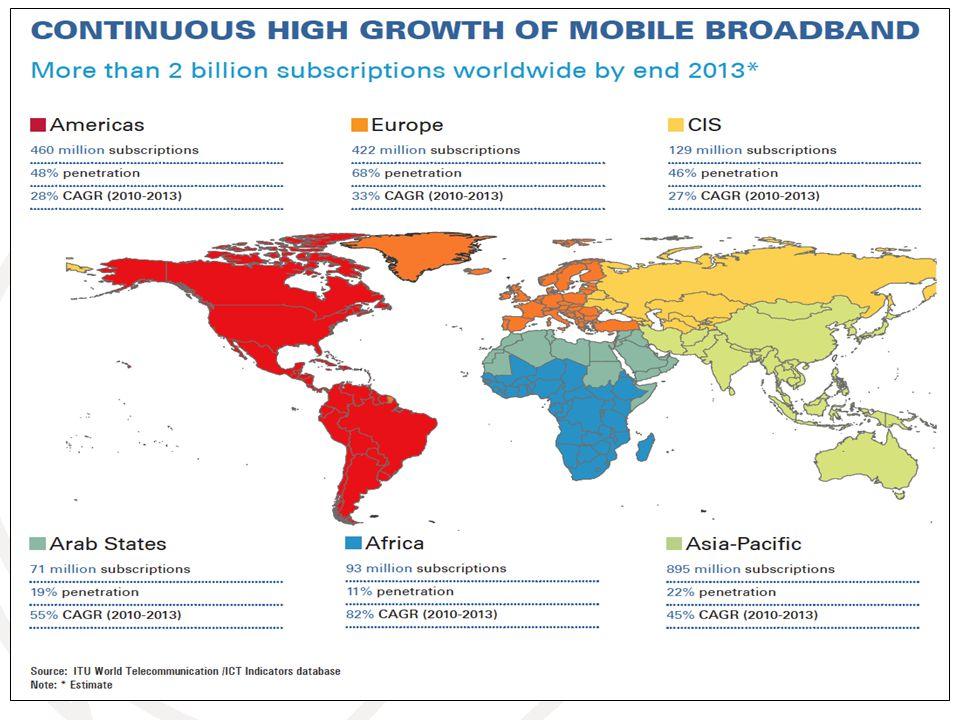 Fibre Maputo, Mozambique, 14-16 April 2014 16 A critical component of the mobile network.