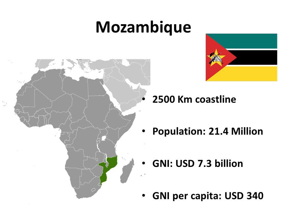 Mozambique 2500 Km coastline Population: 21.4 Million GNI: USD 7.3 billion GNI per capita: USD 340
