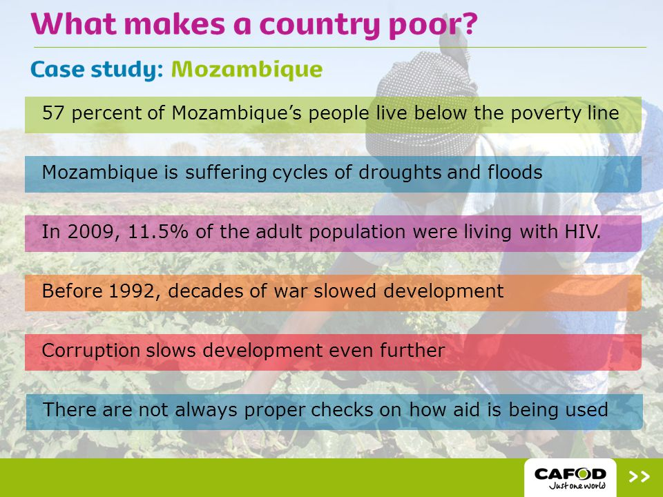 57 percent of Mozambique's people live below the poverty lineMozambique is suffering cycles of droughts and floods In 2009, 11.5% of the adult population were living with HIV.Before 1992, decades of war slowed development Corruption slows development even furtherThere are not always proper checks on how aid is being used