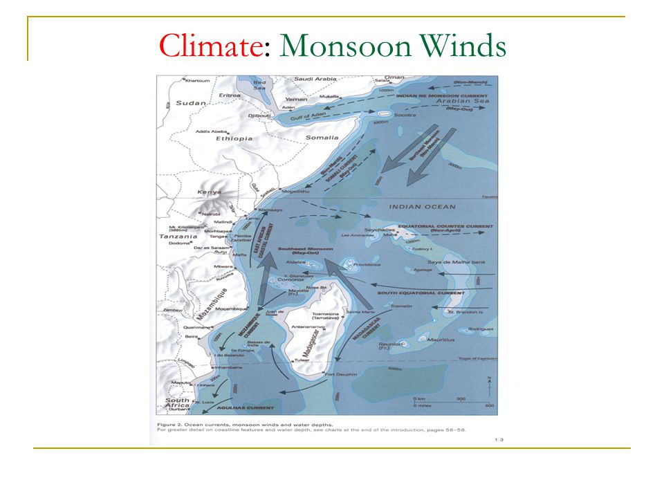Climate: Monsoon Winds