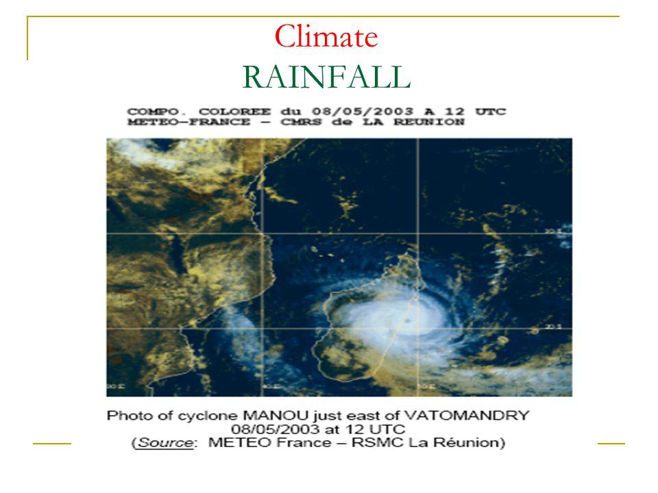 Climate RAINFALL