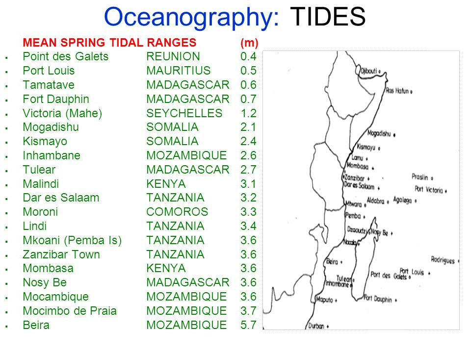 Oceanography: TIDES MEAN SPRING TIDAL RANGES (m)  Point des Galets REUNION0.4  Port LouisMAURITIUS0.5  Tamatave MADAGASCAR0.6  Fort Dauphin MADAGASCAR0.7  Victoria (Mahe) SEYCHELLES1.2  Mogadishu SOMALIA2.1  Kismayo SOMALIA2.4  Inhambane MOZAMBIQUE2.6  Tulear MADAGASCAR2.7  Malindi KENYA 3.1  Dar es Salaam TANZANIA3.2  Moroni COMOROS3.3  Lindi TANZANIA3.4  Mkoani (Pemba Is) TANZANIA3.6  Zanzibar Town TANZANIA3.6  Mombasa KENYA3.6  Nosy Be MADAGASCAR3.6  Mocambique MOZAMBIQUE3.6  Mocimbo de Praia MOZAMBIQUE3.7  Beira MOZAMBIQUE5.7