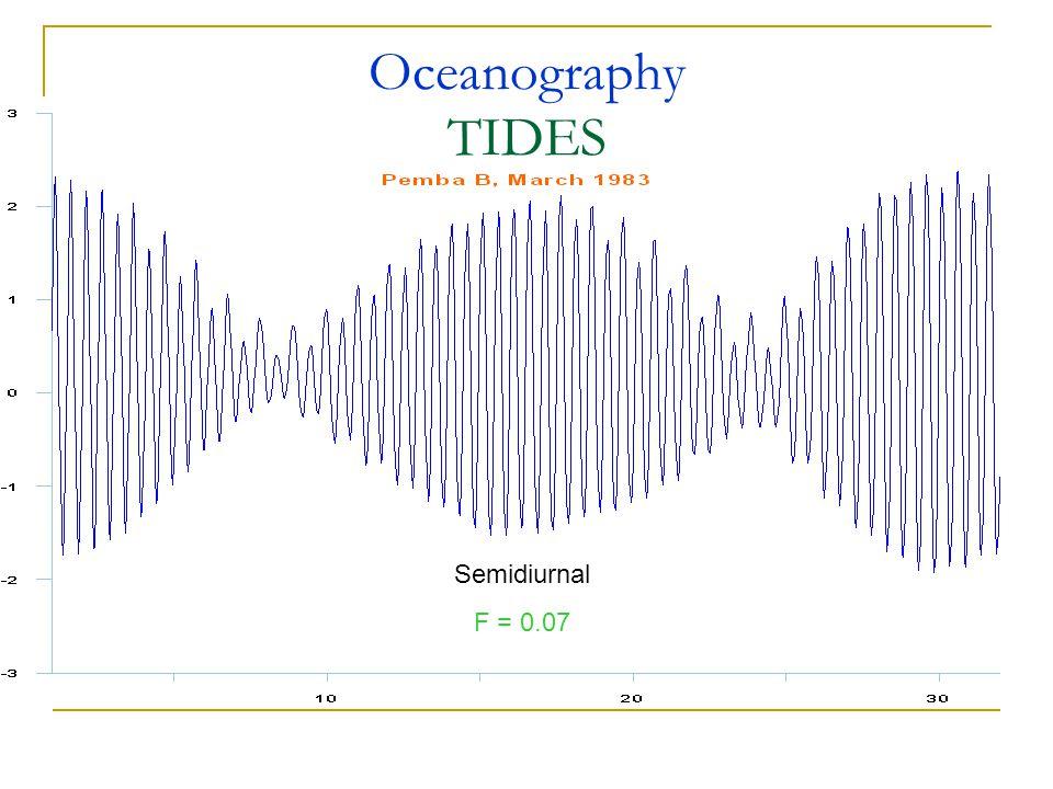 Oceanography TIDES Semidiurnal F = 0.07