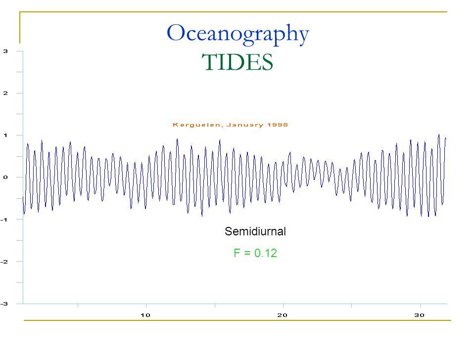 Oceanography TIDES Semidiurnal F = 0.12