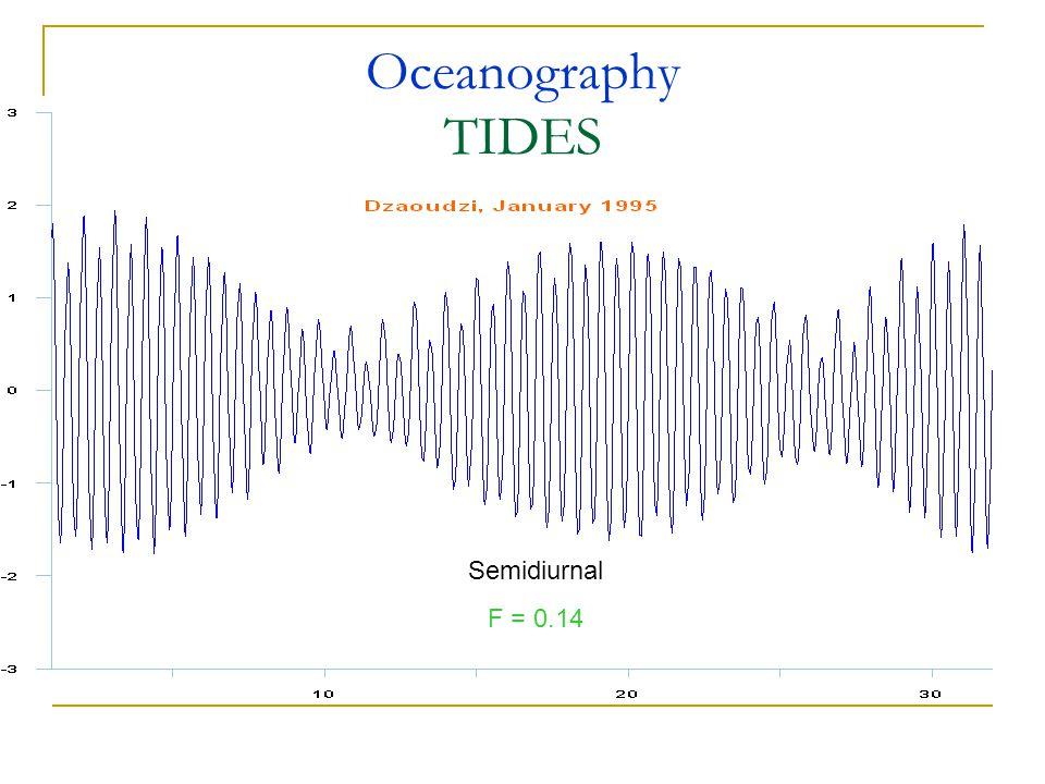 Oceanography TIDES Semidiurnal F = 0.14