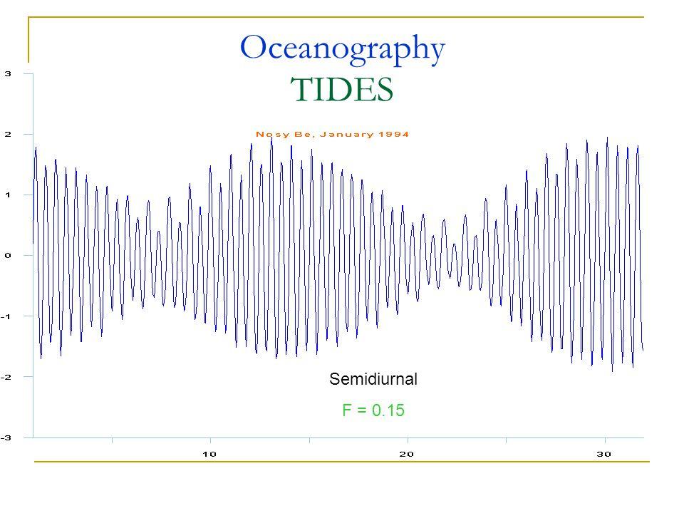 Oceanography TIDES Semidiurnal F = 0.15