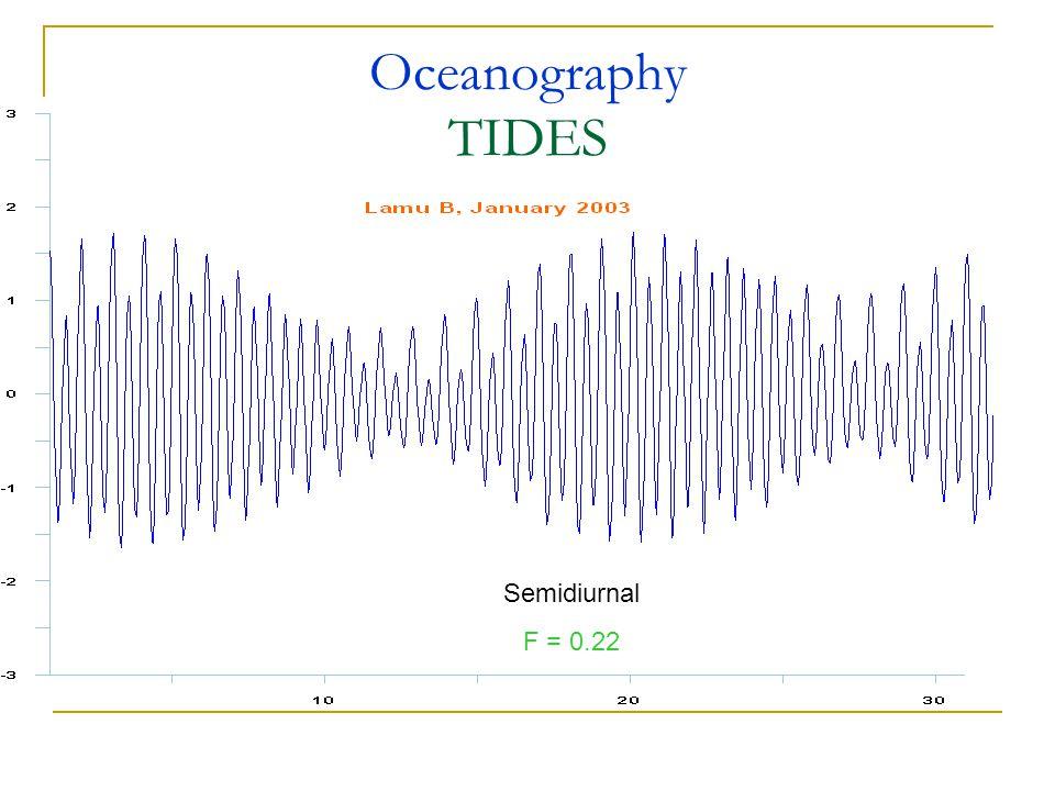 Oceanography TIDES Semidiurnal F = 0.22
