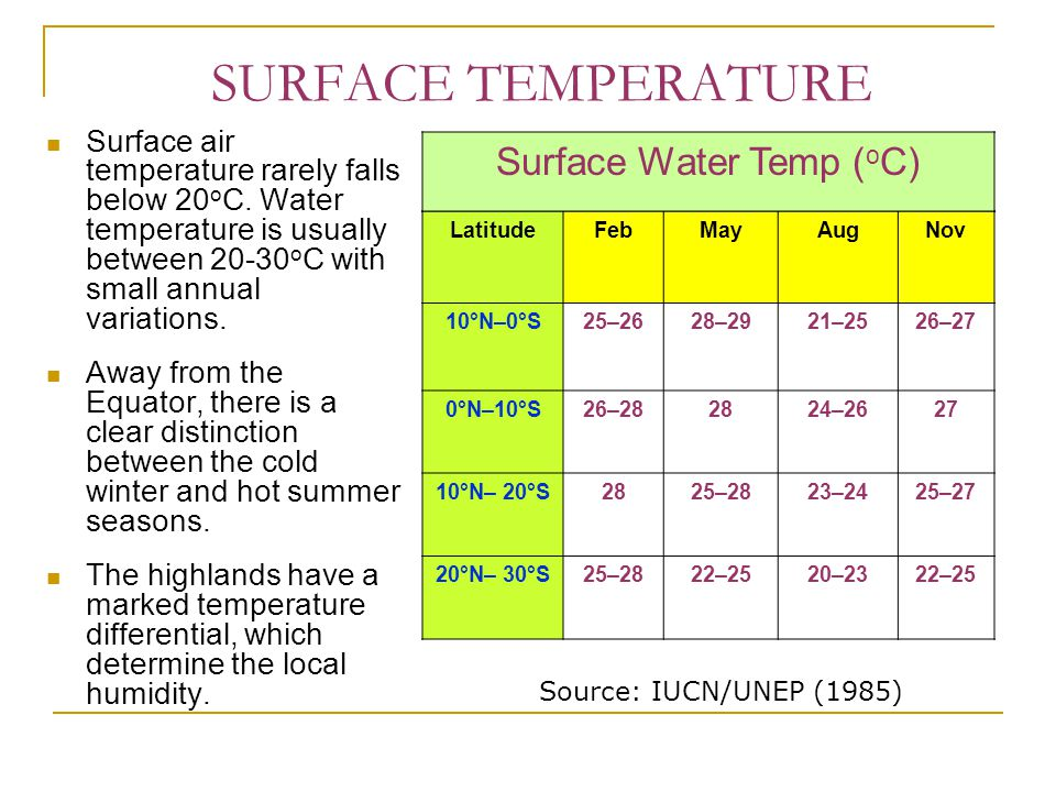 SURFACE TEMPERATURE Surface air temperature rarely falls below 20 o C.