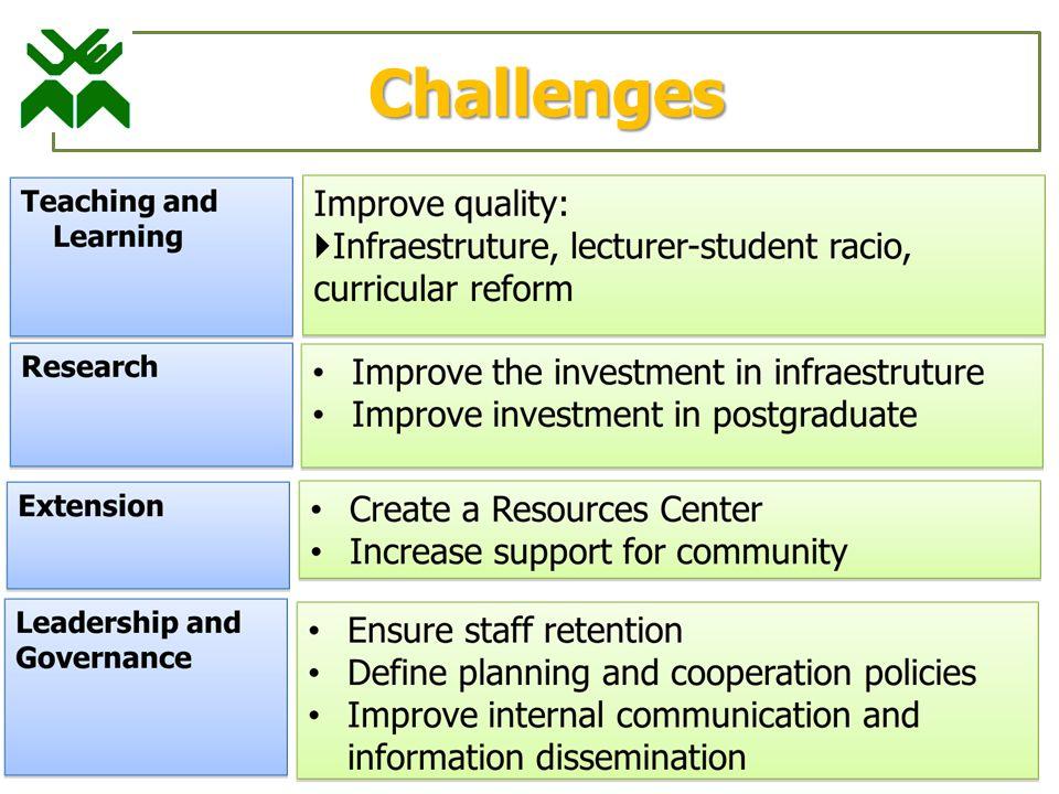 Challenges 17