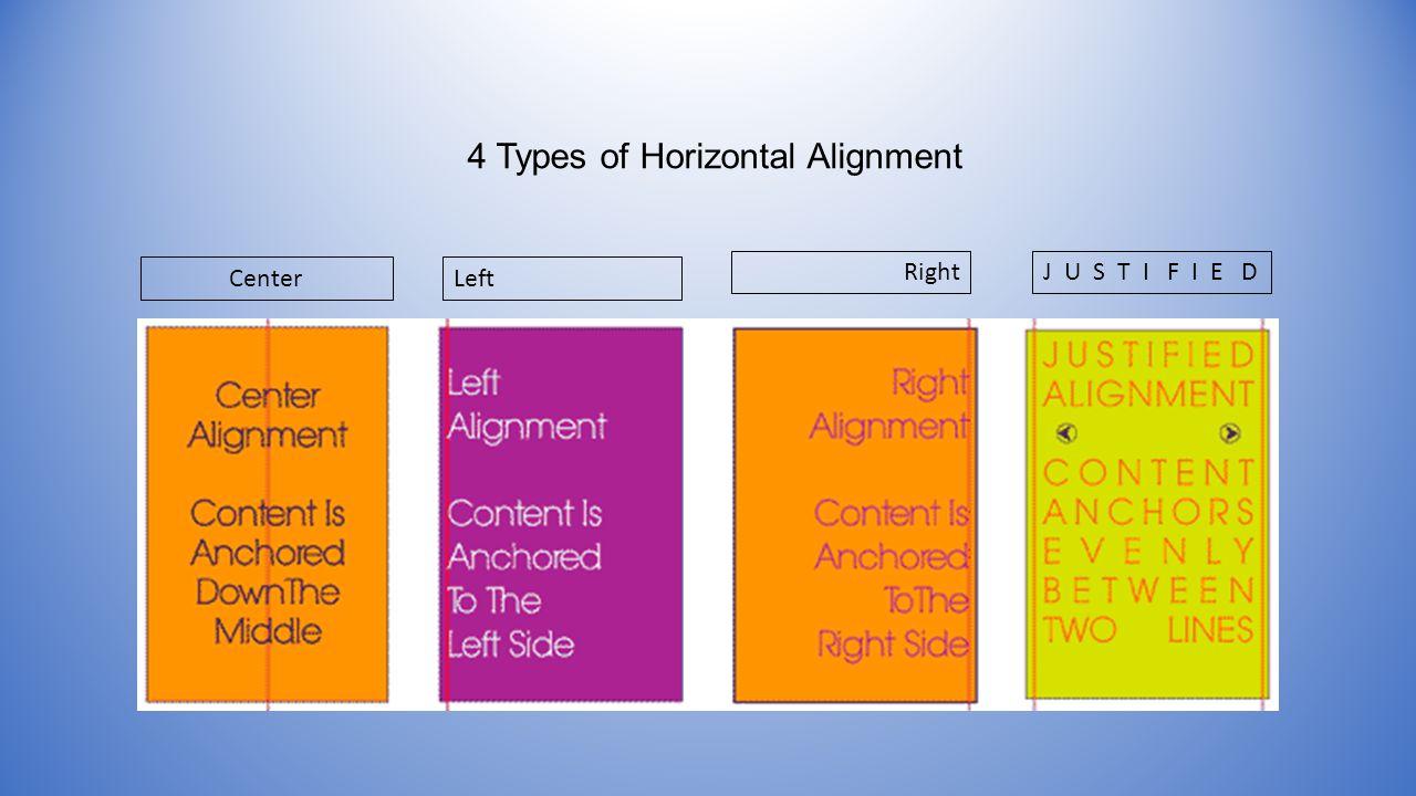 4 Types of Horizontal Alignment CenterLeft RightJ U S T I F I E D