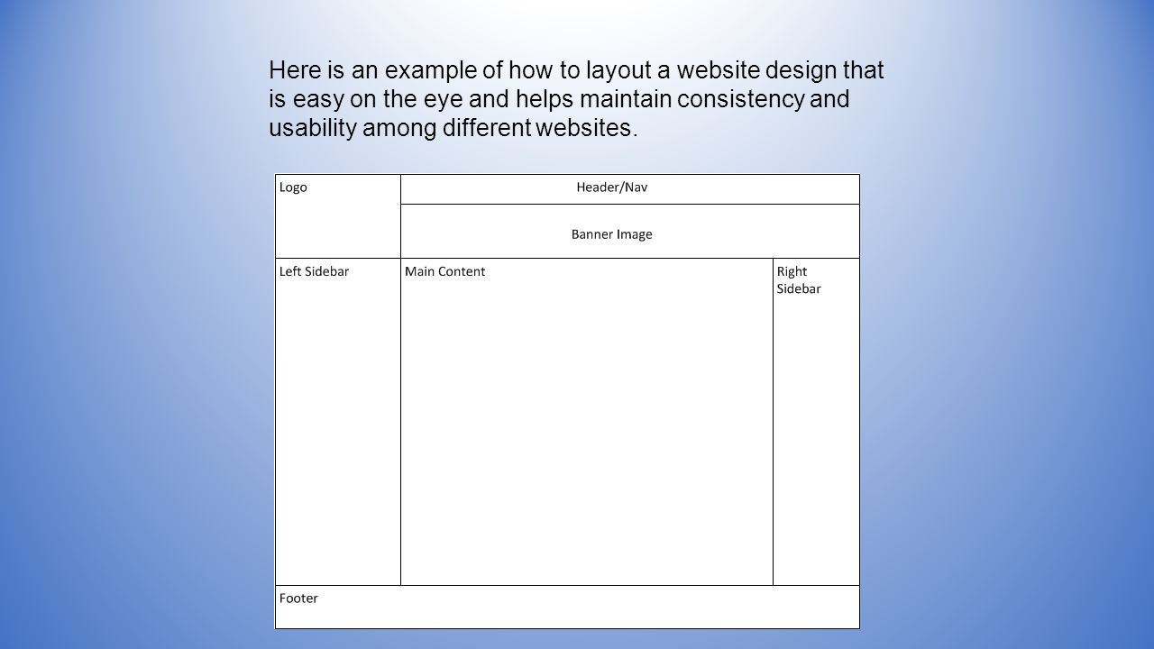 Here is an example of how to layout a website design that is easy on the eye and helps maintain consistency and usability among different websites.