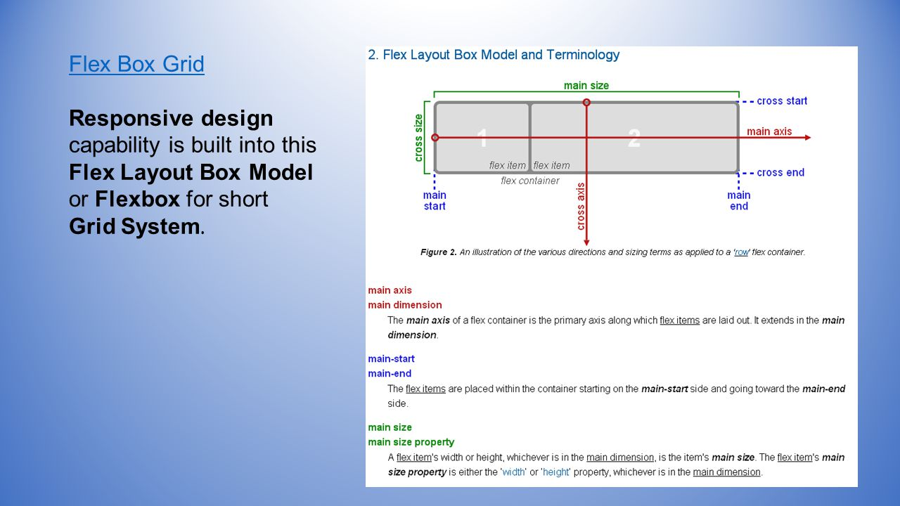 Flex Box Grid Responsive design capability is built into this Flex Layout Box Model or Flexbox for short Grid System.