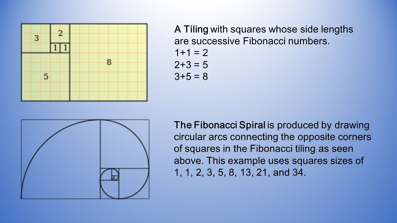A Tiling with squares whose side lengths are successive Fibonacci numbers.