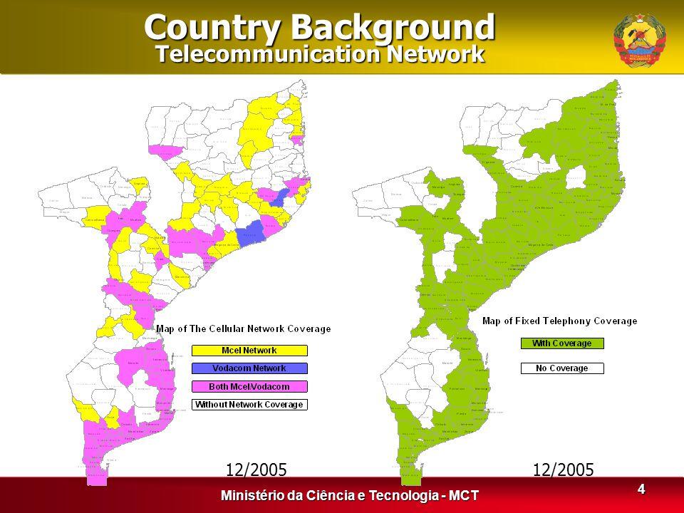 Ministério da Ciência e Tecnologia - MCT 4 Country Background Telecommunication Network 12/2005