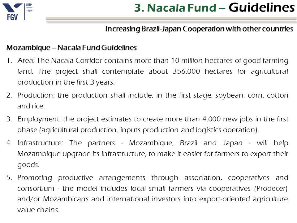 3. Nacala Fund – Guidelines Mozambique – Nacala Fund Guidelines 1.Area: The Nacala Corridor contains more than 10 million hectares of good farming lan