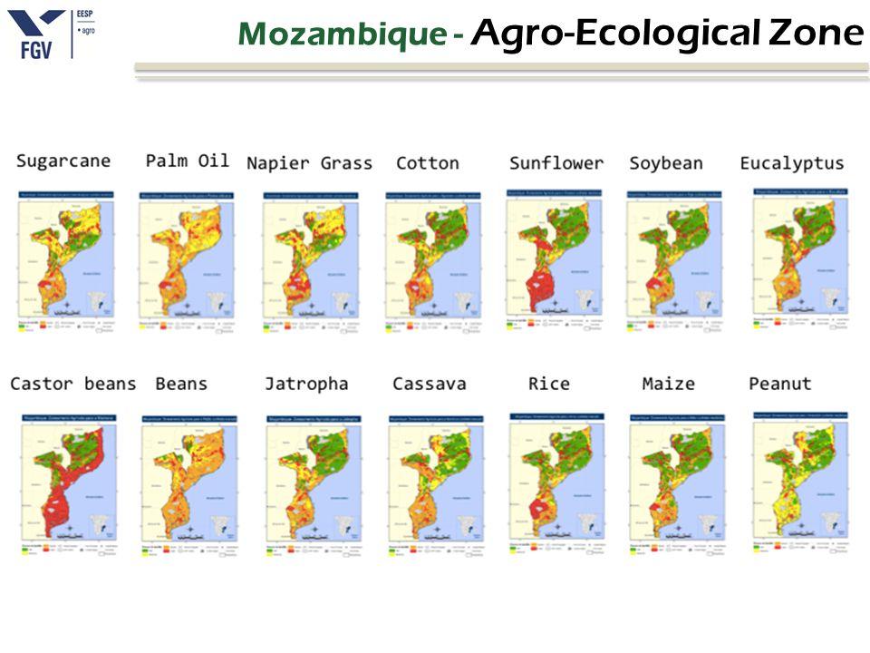 Mozambique - Agro-Ecological Zone