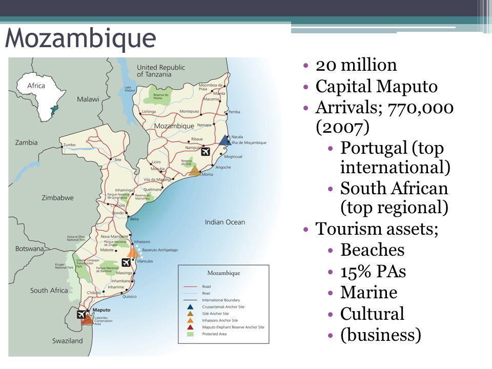 Mozambique Assets Coastal, heritage.
