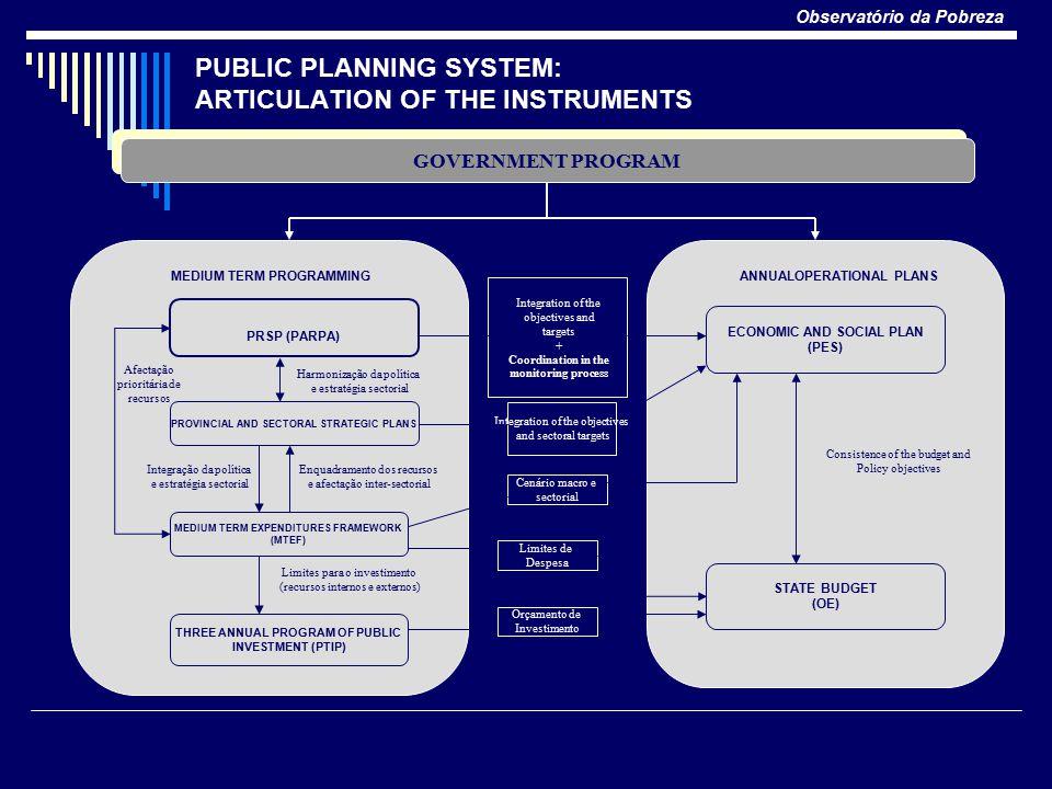 Observatório da Pobreza MEDIUM TERM PROGRAMMINGANNUALOPERATIONAL PLANS PROVINCIAL AND SECTORAL STRATEGIC PLANS THREE ANNUAL PROGRAM OF PUBLIC INVESTMENT (PTIP) MEDIUM TERM EXPENDITURES FRAMEWORK (MTEF) ECONOMIC AND SOCIAL PLAN (PES) STATE BUDGET (OE) GOVERNMENT PROGRAM Integração da política e estratégia sectorial Enquadramento dos recursos e afectação inter-sectorial Limites para o investimento (recursos internos e externos) Orçamento de Investimento Limites de Despesa Consistence of the budget and Policy objectives Cenário macro e sectorial Integration of the objectives and sectoral targets Integration of the objectives and targets + Coordination in the monitoring process PRSP (PARPA) Harmonização da política e estratégia sectorial Afectação prioritária de recursos PUBLIC PLANNING SYSTEM: ARTICULATION OF THE INSTRUMENTS