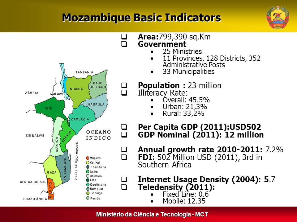 Ministério da Ciência e Tecnologia - MCT  Area:799,390 sq.Km  Government 25 Ministries 11 Provinces, 128 Districts, 352 Administrative Posts 33 Municipalities  Population : 23 million  Illiteracy Rate: Overall: 45.5% Urban: 21,3% Rural: 33,2%  Per Capita GDP (2011):USD502  GDP Nominal (2011): 12 million  Annual growth rate 2010-2011: 7.2%  FDI: 502 Million USD (2011), 3rd in Southern Africa  Internet Usage Density (2004): 5.7  Teledensity (2011): Fixed Line: 0.6 Mobile: 12.35 Mozambique Basic Indicators Mozambique Basic Indicators