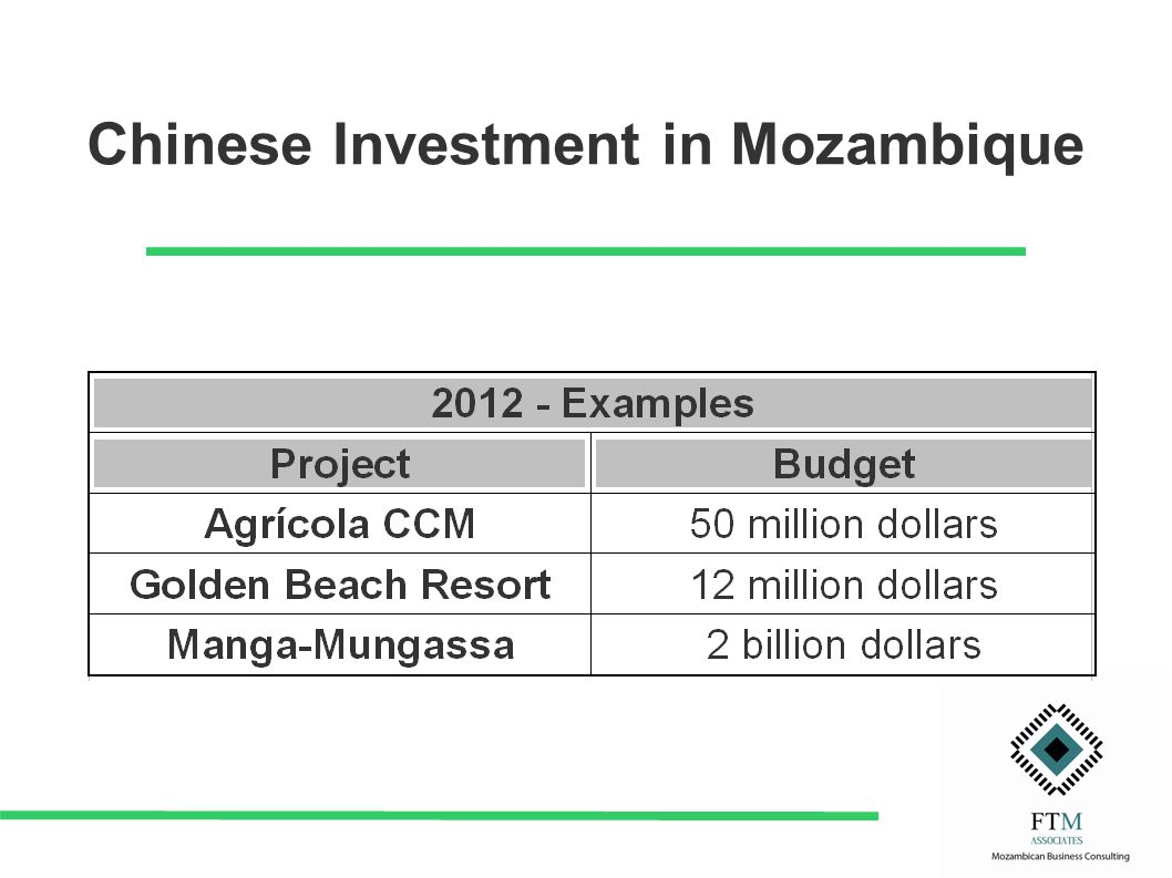 Chinese Investment in Mozambique