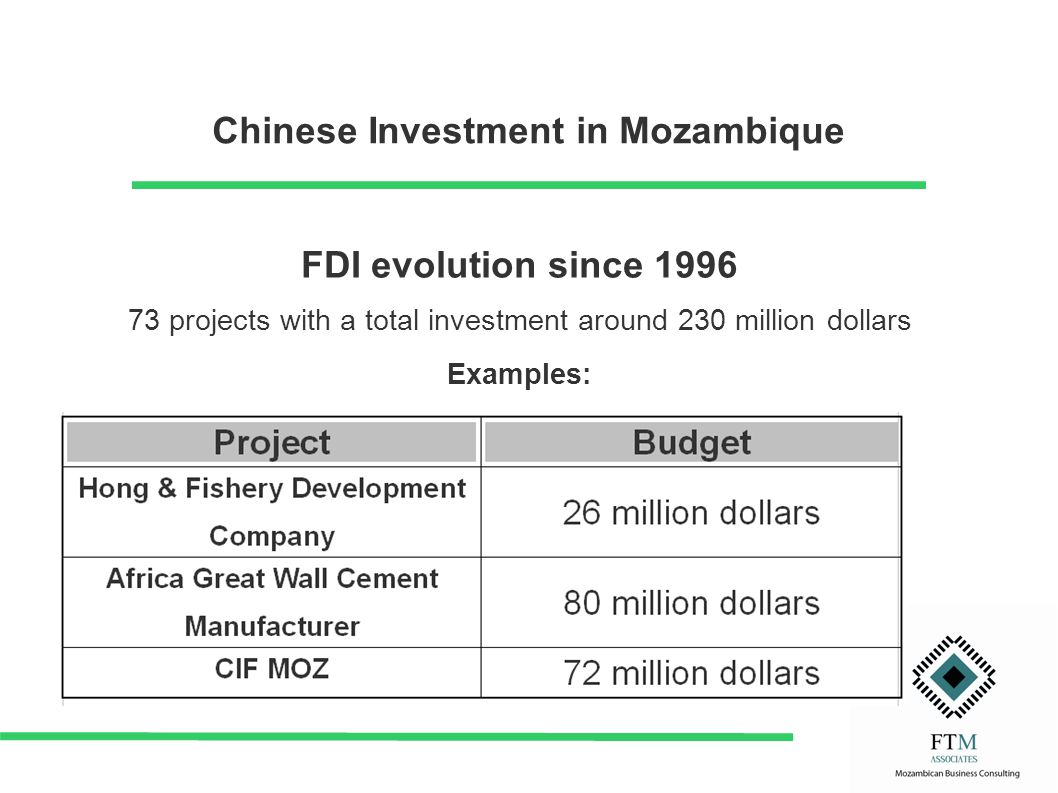 FDI evolution since 1996 73 projects with a total investment around 230 million dollars Examples: