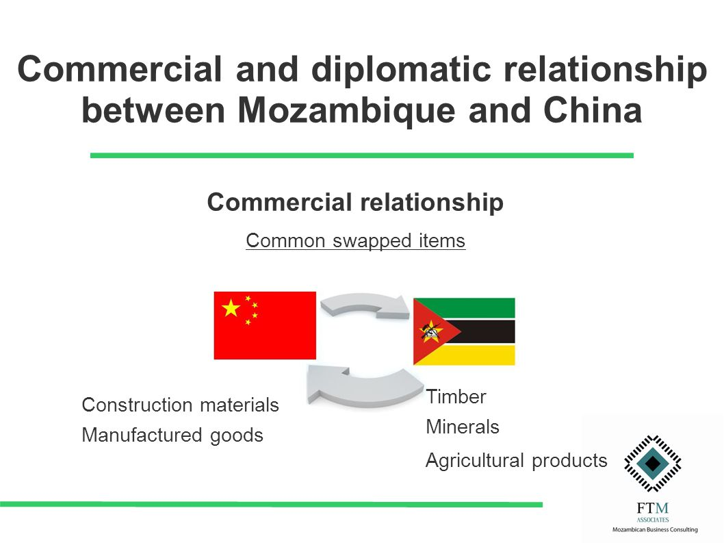 Commercial and diplomatic relationship between Mozambique and China Commercial relationship Common swapped items Construction materials Manufactured goods Timber Minerals Agricultural products