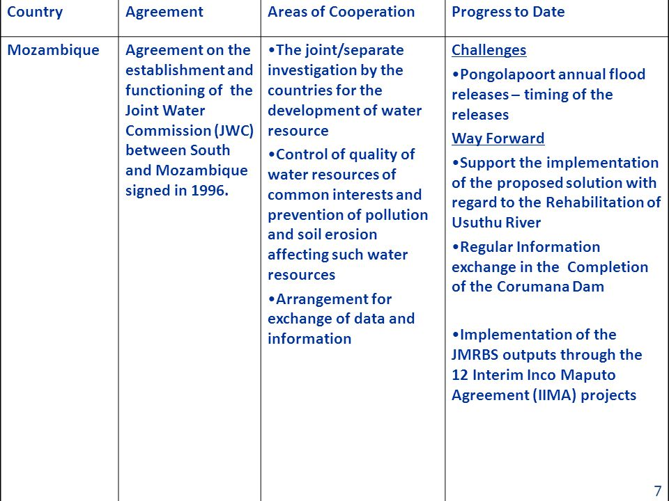 CountryAgreementAreas of CooperationProgress to Date MozambiqueAgreement on the establishment and functioning of the Joint Water Commission (JWC) between South and Mozambique signed in 1996.