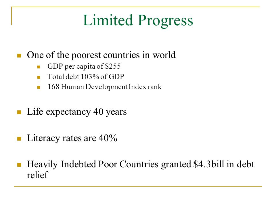 Limited Progress One of the poorest countries in world GDP per capita of $255 Total debt 103% of GDP 168 Human Development Index rank Life expectancy 40 years Literacy rates are 40% Heavily Indebted Poor Countries granted $4.3bill in debt relief