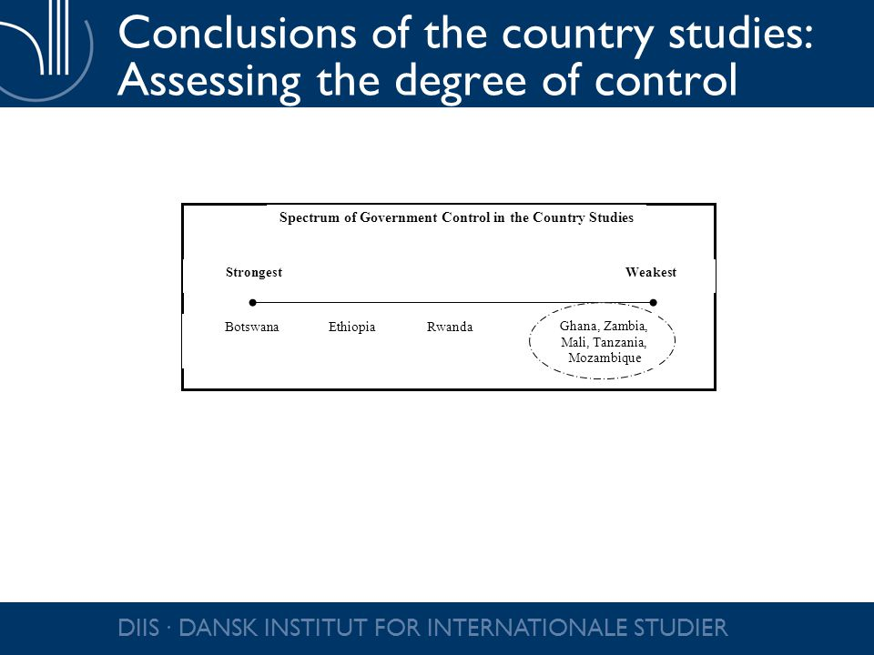 DIIS ∙ DANSK INSTITUT FOR INTERNATIONALE STUDIER Conclusions of the country studies: Assessing the degree of control Botswana Ethiopia Rwanda Strongest Weakest Spectrum of Government Control in the Country Studies Ghana, Zambia, Mali, Tanzania, Mozambique
