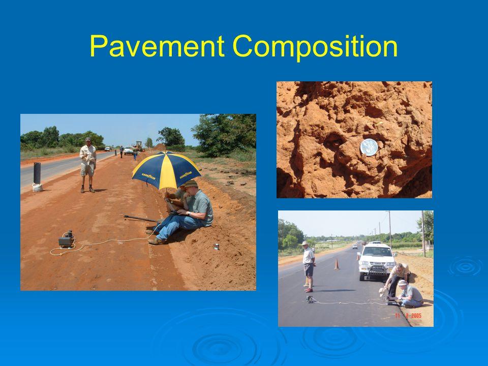 Pavement Composition