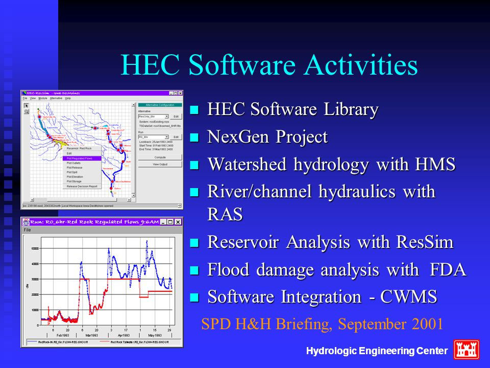 HEC Software Library 35+ Years of Development, Support Surface Water Water Quality River Hydraulics Data Storage Reservoirs Water Control Statistics Miscellaneous Planning Analysis Total Programs: 93 Major Software Packages: 22 HEC software available in public domain Surface Water Water Quality River Hydraulics Data Storage Reservoirs Water Control Statistics Miscellaneous Planning Analysis Total Programs: 93 Major Software Packages: 22 HEC software available in public domain Hydrologic Engineering Center