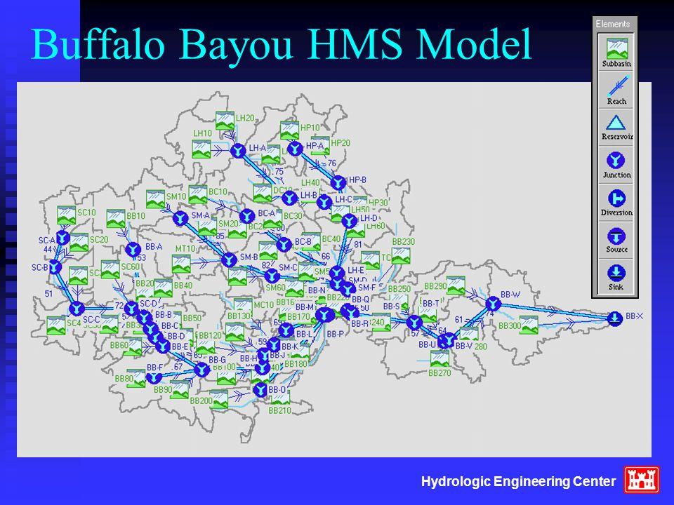 Hydrologic Engineering Center Buffalo Bayou HMS Model