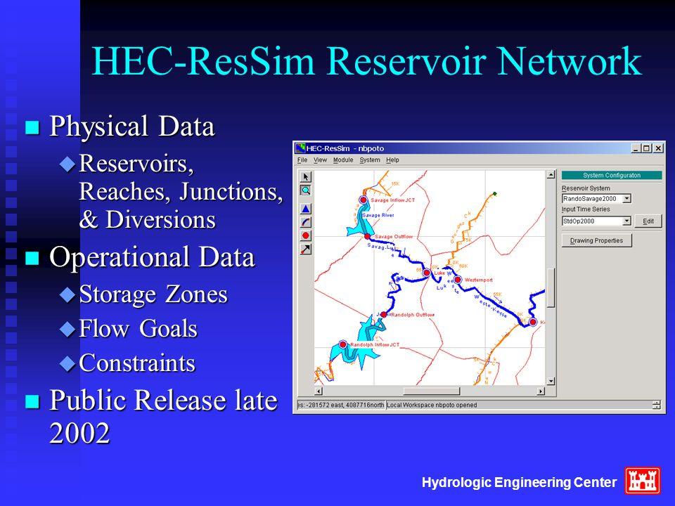HEC-ResSim Reservoir Network n Physical Data u Reservoirs, Reaches, Junctions, & Diversions n Operational Data u Storage Zones u Flow Goals u Constrai