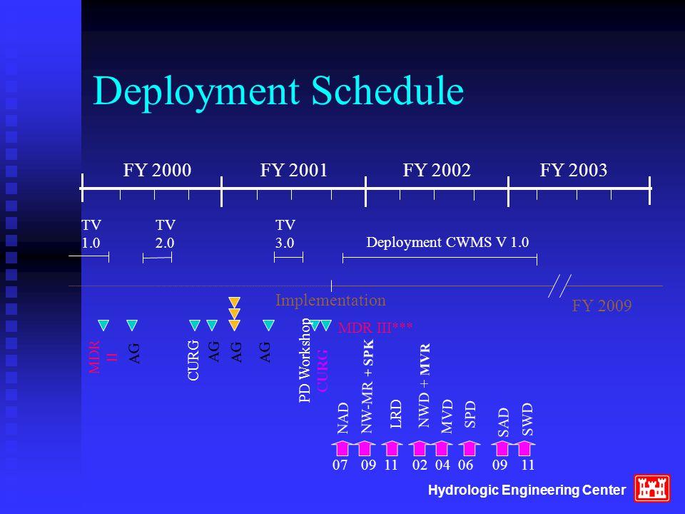 Deployment Schedule FY 2000FY 2001FY 2002FY 2003 TV 1.0 TV 2.0 TV 3.0 Deployment CWMS V 1.0 MDR II AG CURG AG PD Workshop CURG MDR III*** Implementation FY 2009 AG NW-MR + SPK 0709110204060911 NAD LRD SPD NWD + MVR MVD SAD SWD