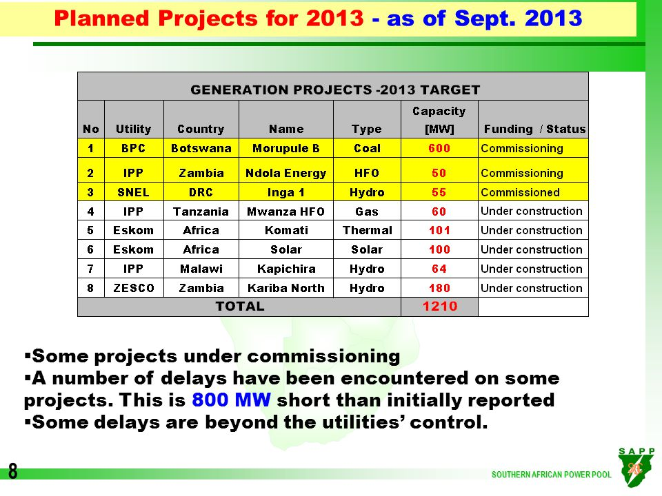 SOUTHERN AFRICAN POWER POOL 8 Planned Projects for 2013 - as of Sept.