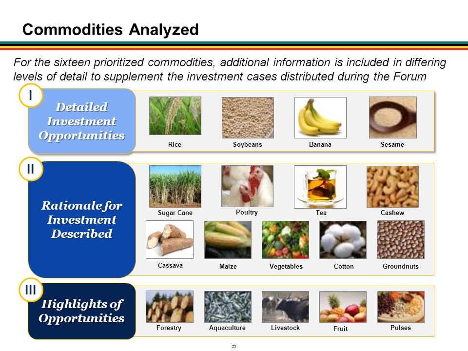 23 Highlights of Opportunities III SoybeansBanana For the sixteen prioritized commodities, additional information is included in differing levels of d