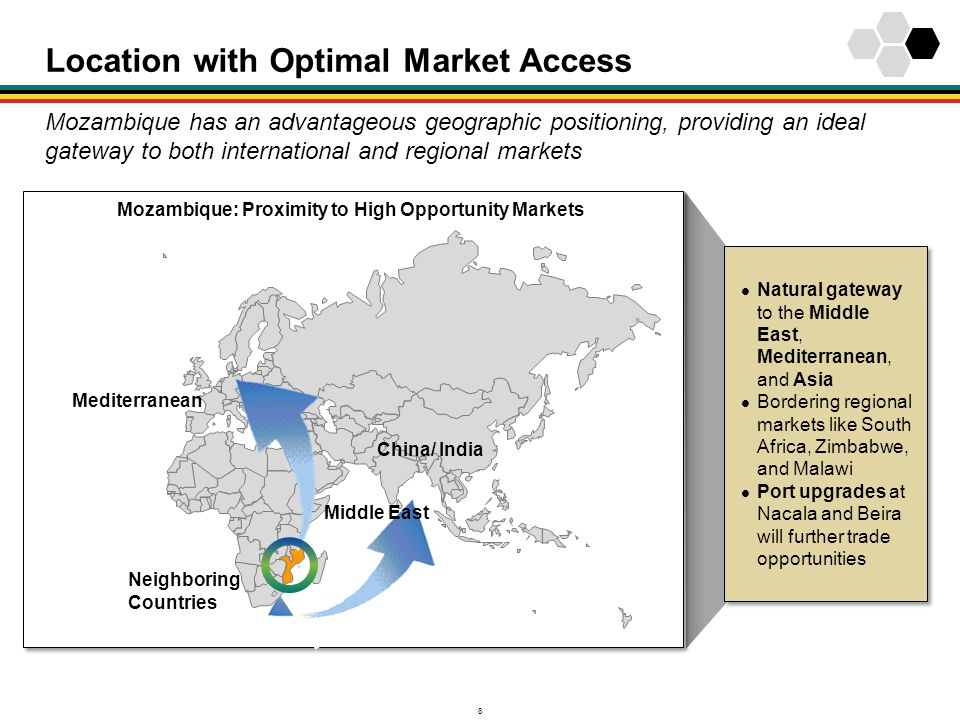 8 Location with Optimal Market Access Mozambique: Proximity to High Opportunity Markets Natural gateway to the Middle East, Mediterranean, and Asia Bo