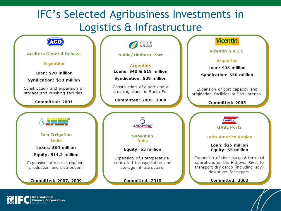 IFC's Selected Agribusiness Investments in Logistics & Infrastructure Noble/Timbues Port Argentina Loans: $40 & $18 million Syndication: $28 million Construction of a port and a crushing plant in Santa Fe.