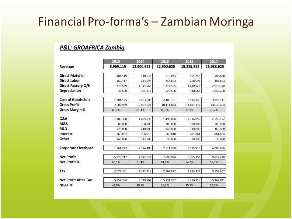 Financial Pro-forma's – Zambian Moringa