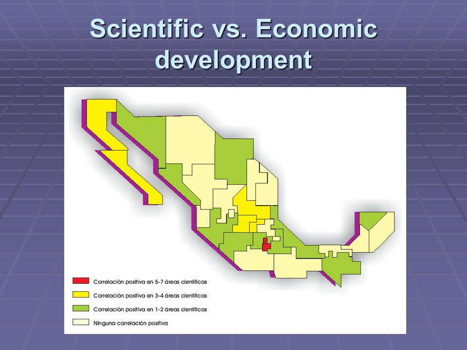Scientific vs. Economic development