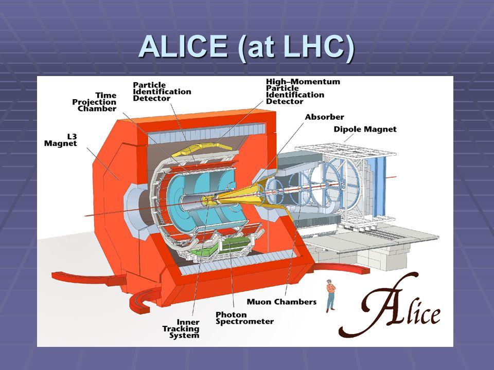 ALICE (at LHC)
