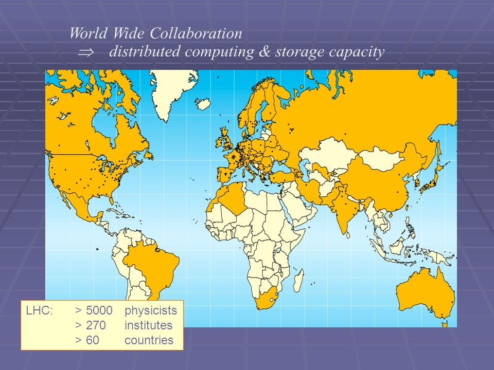 World Wide Collaboration  distributed computing & storage capacity LHC:> 5000physicists > 270 institutes > 60 countries