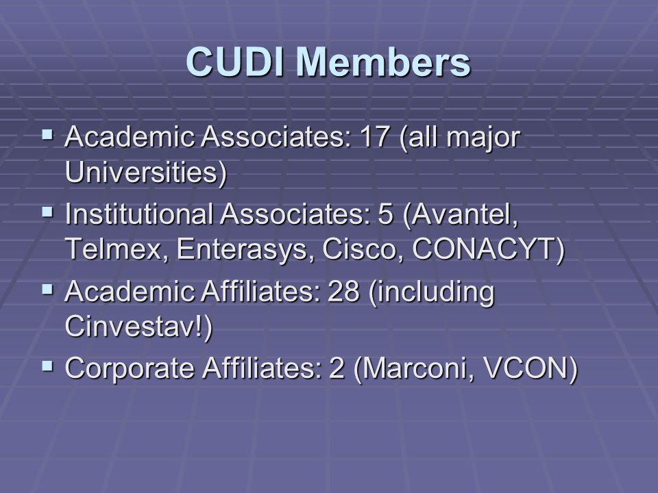 CUDI Members  Academic Associates: 17 (all major Universities)  Institutional Associates: 5 (Avantel, Telmex, Enterasys, Cisco, CONACYT)  Academic Affiliates: 28 (including Cinvestav!)  Corporate Affiliates: 2 (Marconi, VCON)