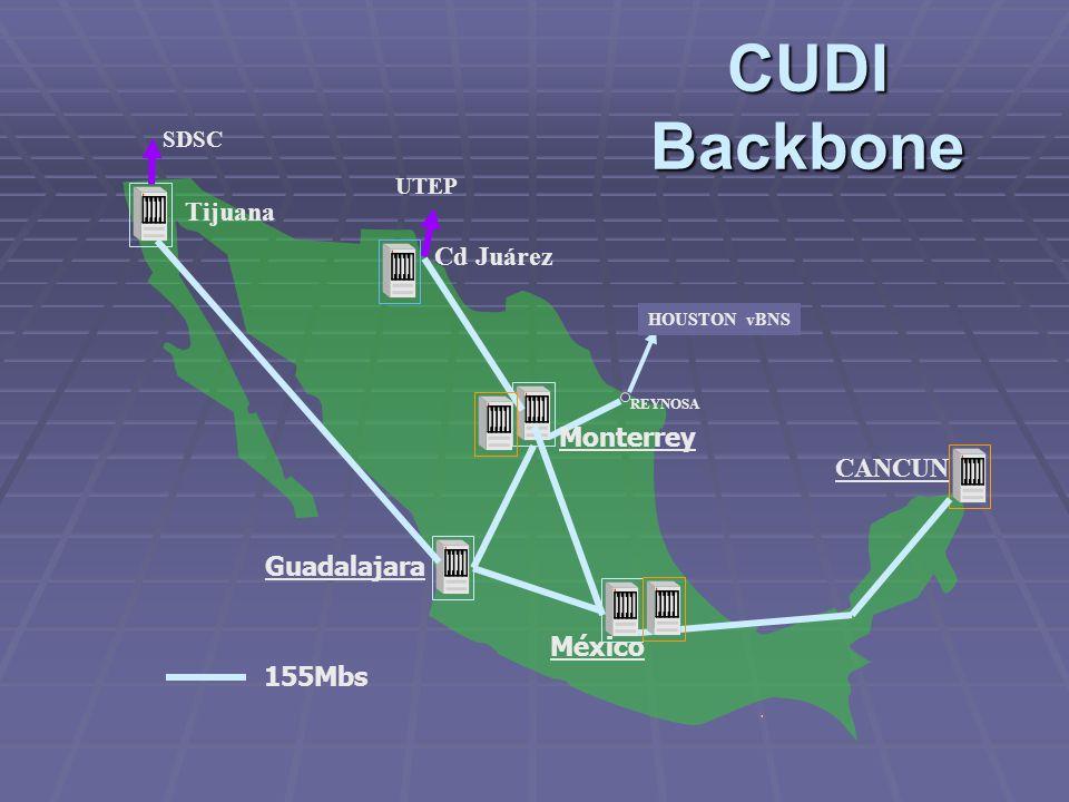 CUDI Backbone CANCUN Tijuana SDSC Cd Juárez REYNOSA HOUSTON vBNS UTEP México Guadalajara Monterrey 155Mbs