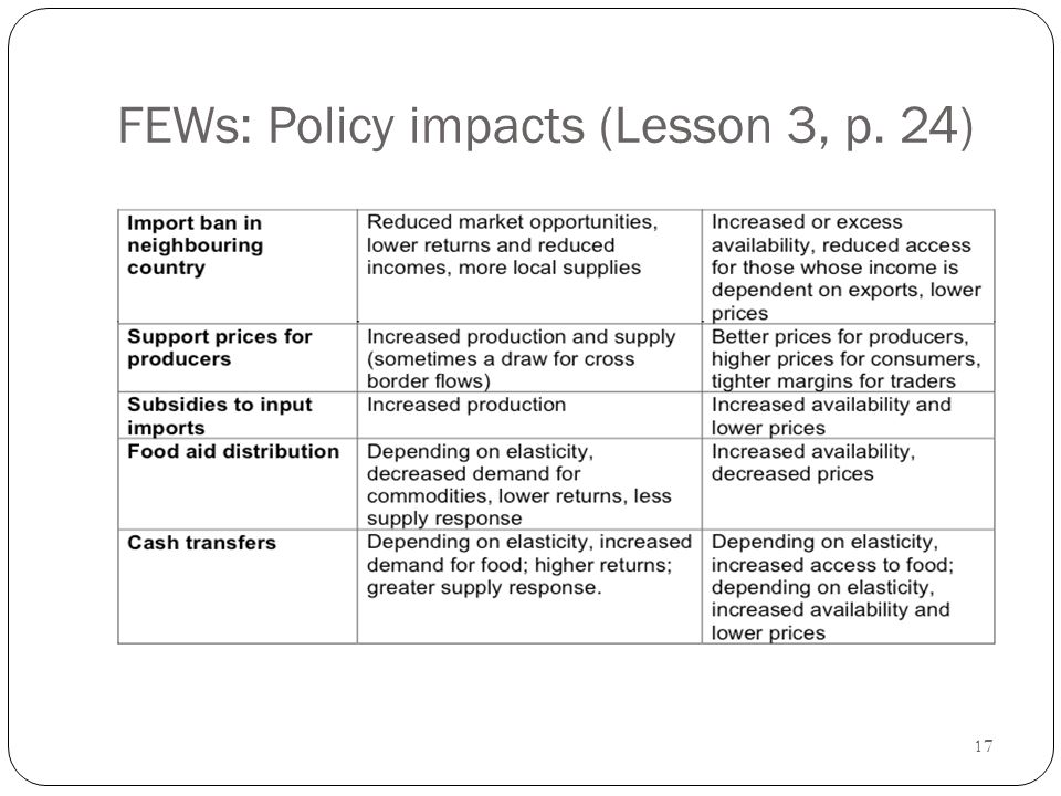 FEWs: Policy impacts (Lesson 3, p. 24) 17