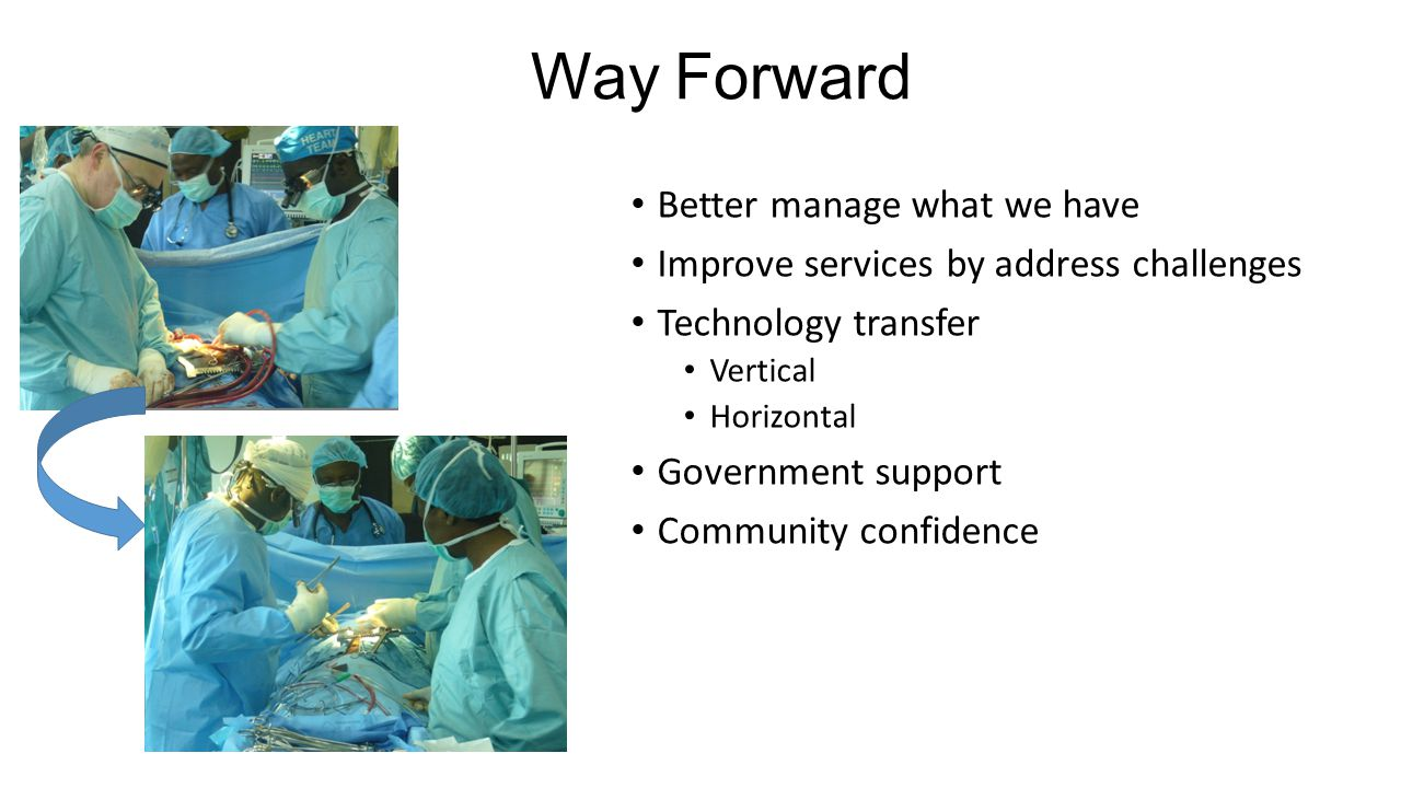 Way Forward Better manage what we have Improve services by address challenges Technology transfer Vertical Horizontal Government support Community con