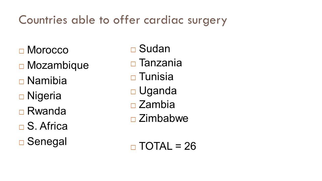 Countries able to offer cardiac surgery  Morocco  Mozambique  Namibia  Nigeria  Rwanda  S. Africa  Senegal  Sudan  Tanzania  Tunisia  Ugand