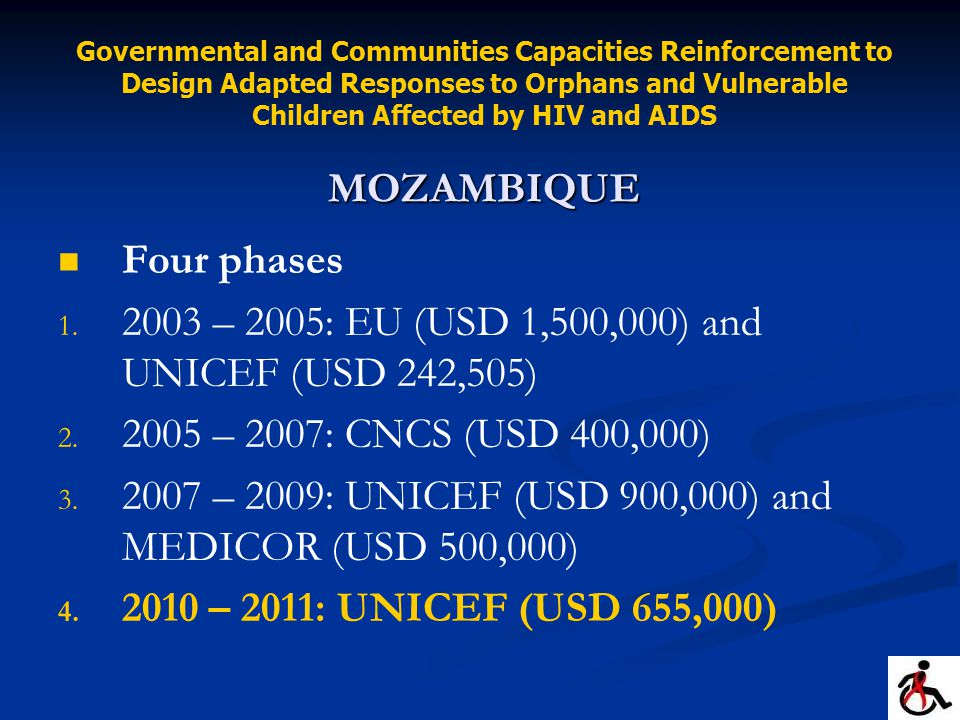 MOZAMBIQUE Governmental and Communities Capacities Reinforcement to Design Adapted Responses to Orphans and Vulnerable Children Affected by HIV and AIDS MOZAMBIQUE Phase one: Manica (Machaze, Mossurize, Macossa) Sofala (Beira, Dondo, Nhamatanda, Chibabava e Marrumeu) and Tete (Mutara and Chiuta) Phase two: June 2005 – August 2007 Manica (Dst.