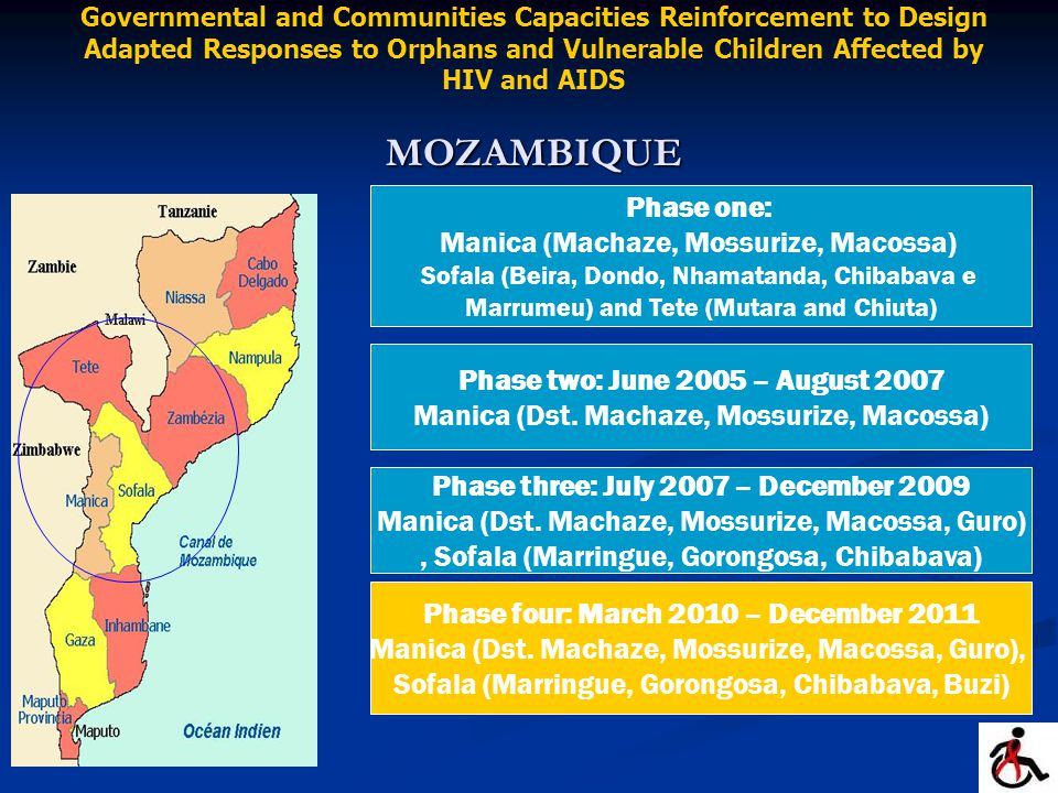 Main Documentation Produced Volunteers, CBOs and family guidelines on care for OVCs Training Manual for OVC related community actors (Volunteers and CBOs) Serial Album on the promotion of Children Rights An informative Bulletin – newsletter MOZAMBIQUE Governmental and Communities Capacities Reinforcement to Design Adapted Responses to Orphans and Vulnerable Children Affected by HIV and AIDS MOZAMBIQUE