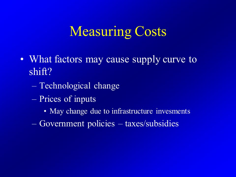 Measuring Costs What factors may cause supply curve to shift.